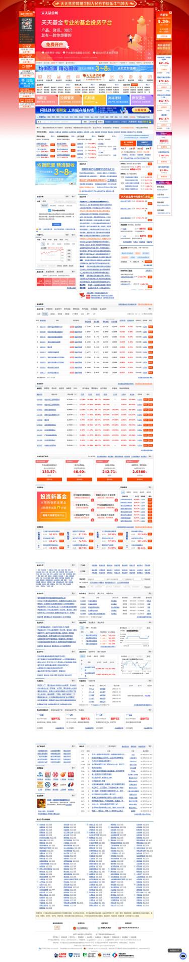天天基金网 - 首批独立基金销售机构,东方财富网旗下基金平台
